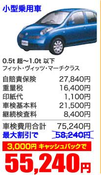 小型乗用車 0.5t 超~1.0t 以下 フィット・ヴィッツ・マーチクラス 3,000円 キャッシュバックで 55,240円