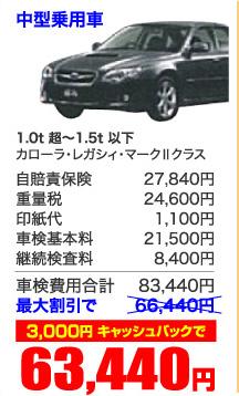 中型乗用車 1.0t 超~1.5t 以下 カローラ・レガシィ・マークⅡクラス 3,000円 キャッシュバックで 63,440円